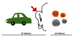 Career (Car-Ear) Change