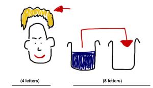 TUPE (Toupée) Transfer